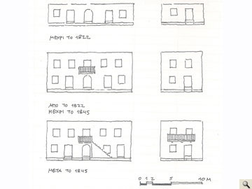 Αποτύπωση των μετασχηματισμών της κατοικίας των υποθέσεων 8 και 64, 1822-1845, στις όψεις της. (Σχεδίαση:  Χ. Φραγκούλη).
