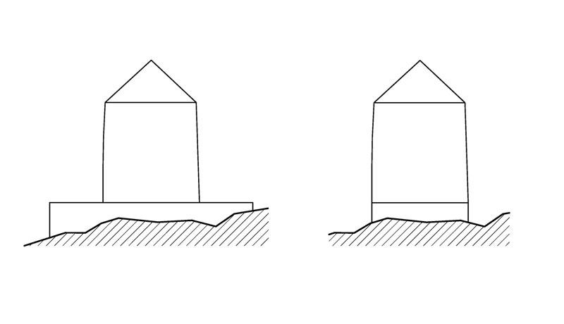Εικ. 6. Πυργόμυλοι θεμελιωμένοι σε βραχώδες έδαφος, με εξωτερικό περιφερειακό πέδιλο (αριστερά) και με εσωτερικό πέδιλο (δεξιά). Πηγή: Προσωπικό αρχείο.