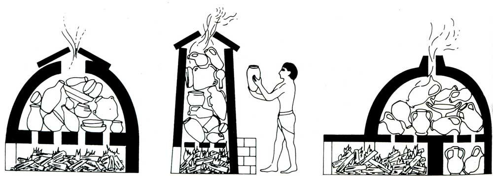 Εικ. 6. Σχεδιαστικές απεικονίσεις σε κατά μήκος τομή τυπικού κλιβάνου της Μεσοποταμίας, Αιγύπτου και Ελλάδας.