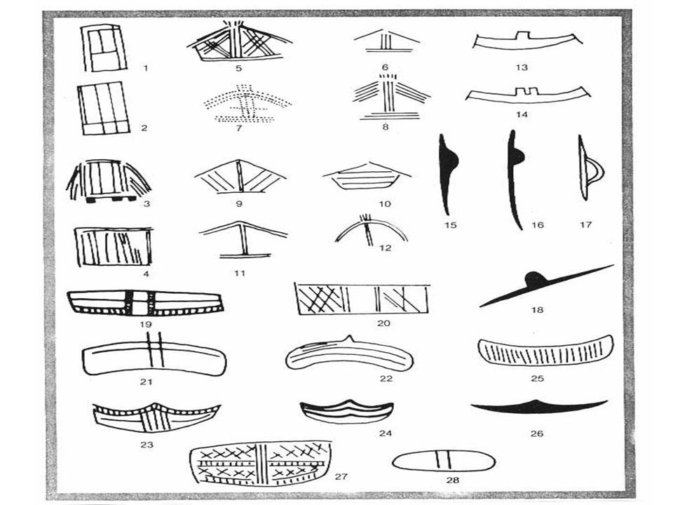 Εικ. 2. Μια ενδεικτική συλλογή από τα «abstracts signs» του Leroi Gouhran.