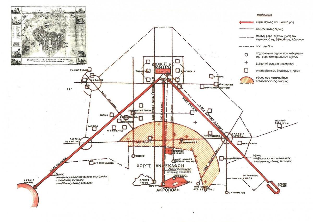 Διάγραμμα ΙΙΙ: Σχηματική απόδοση της γεωμετρικής και νοηματικής ανάπτυξης του σχεδίου Κλεάνθη-Schaubert.