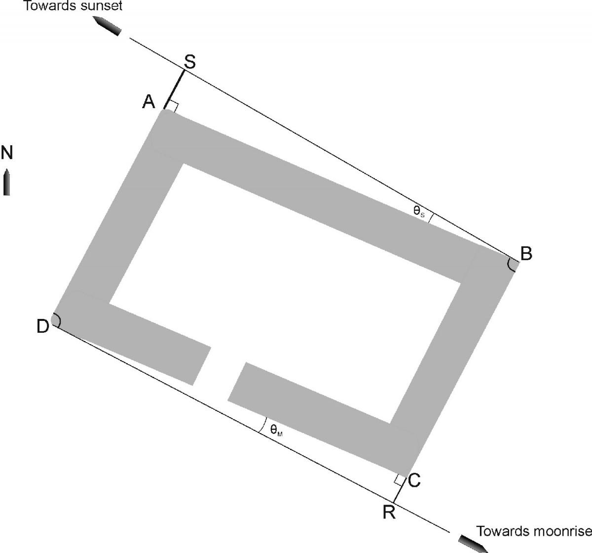 Εικ. 4. Διάγραμμα που δείχνει τη μέθοδο που ακολουθήθηκε για τον προσδιορισμό του προσανατολισμού του Δρακόσπιτου.