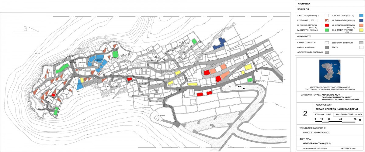 Εικ. 7. Σχέδιο χρήσεων γης Αναβάτου Χίου (Δ. Μαγγανά, Ανάβατος: Τα όρια του επιτρεπτού και του απορριπτέου σε έναν ιστορικό, οχυρωματικό οικισμό, 2009).