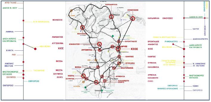 Εικ. 9. Πολιτισμικό-Αναπτυξιακό Πάρκο (Δ. Μαγγανά, Ανάβατος: Τα όρια του επιτρεπτού και του απορριπτέου σε έναν ιστορικό, οχυρωματικό οικισμό, 2009).