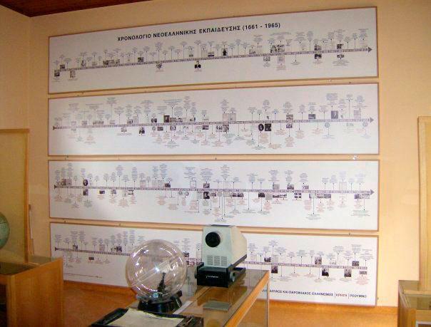 Εικ. 30. Άποψη από το εσωτερικό του Σχολικού Μουσείου Αμνάτου (φωτ. Γ. Κανακάκης).