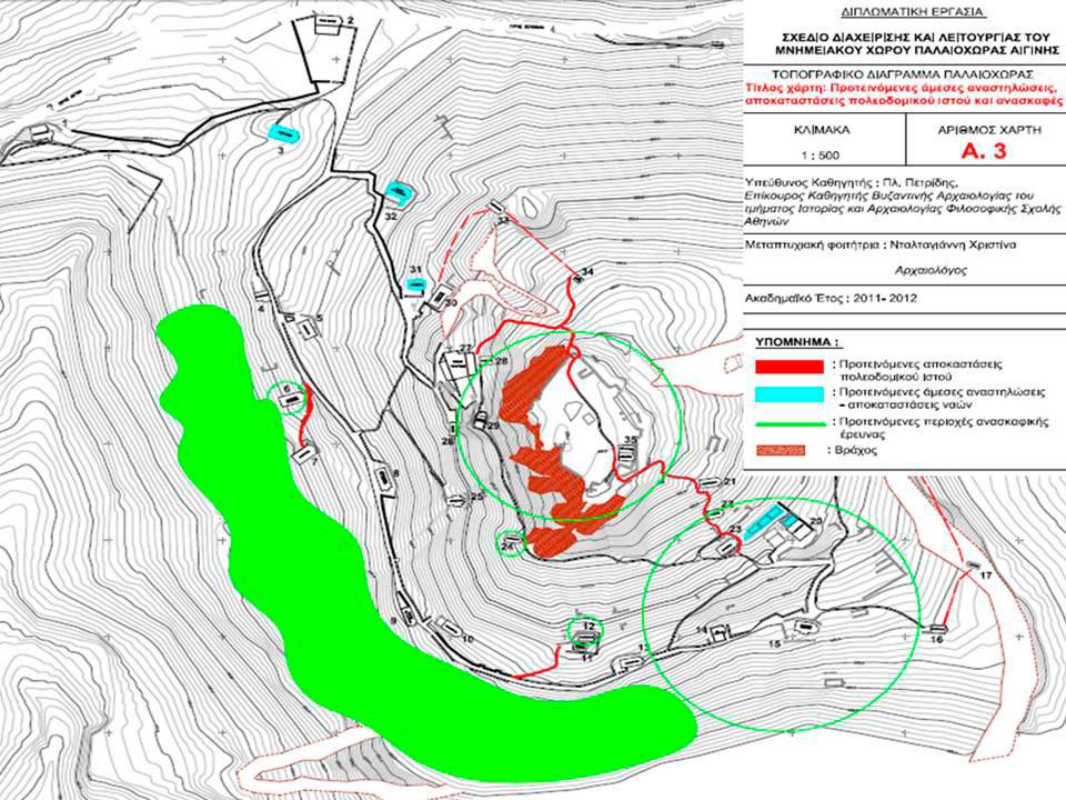 Εικ. 6. Τοπογραφικό διάγραμμα της Παλαιοχώρας, που αποτυπώνει τις προτεινόμενες άμεσες αναστηλώσεις (με γαλάζιο χρώμα), τις αποκαταστάσεις του πολεοδομικού ιστού (με κόκκινο χρώμα) αλλά και τις ανασκαφές (με πράσινο χρώμα). Πηγή: Προσωπικό αρχείο.