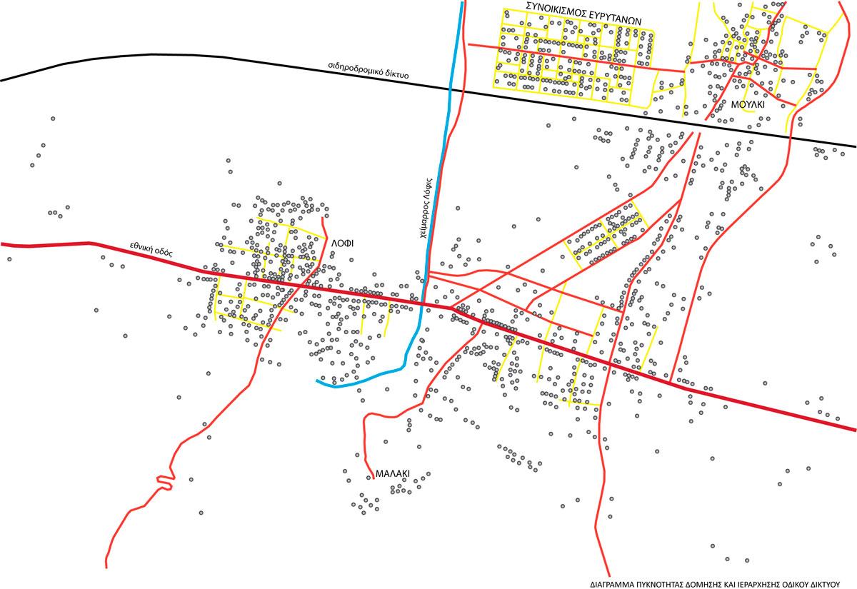 Εικ. 1. Διάγραμμα πυκνότητας δόμησης και ιεράρχησης οδικού δικτύου (προσωπικό αρχείο).