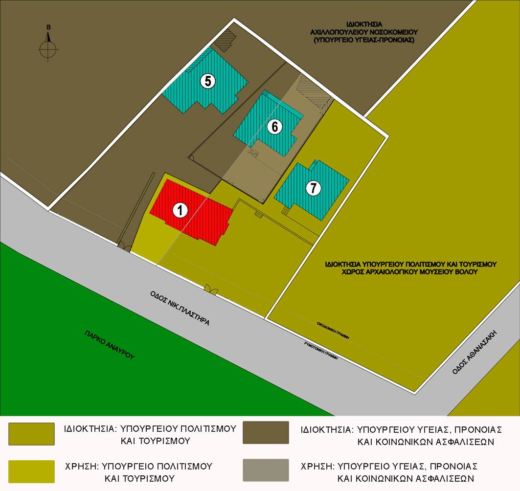 Εικ. 8. Τα κτίσματα και το ιδιοκτησιακό καθεστώς σήμερα και πρόταση χρήσης των κτισμάτων από το Νοσοκομείο και το Μουσείο Βόλου. (Σχέδιο Θ. Μακρή-Σκοτινιώτη)