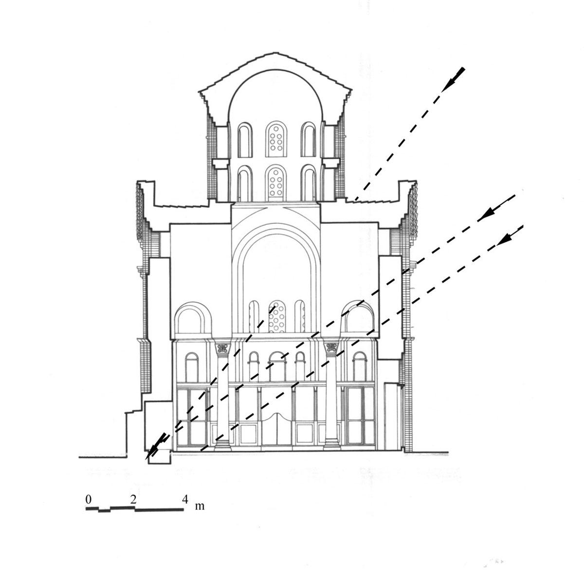 Εικ. 11. Τομή κατά πλάτος, σχηματική απεικόνιση των ακτίνων του ήλιου διά των παραθύρων της κόγχης και της νότιας κεραίας του σταυρού.