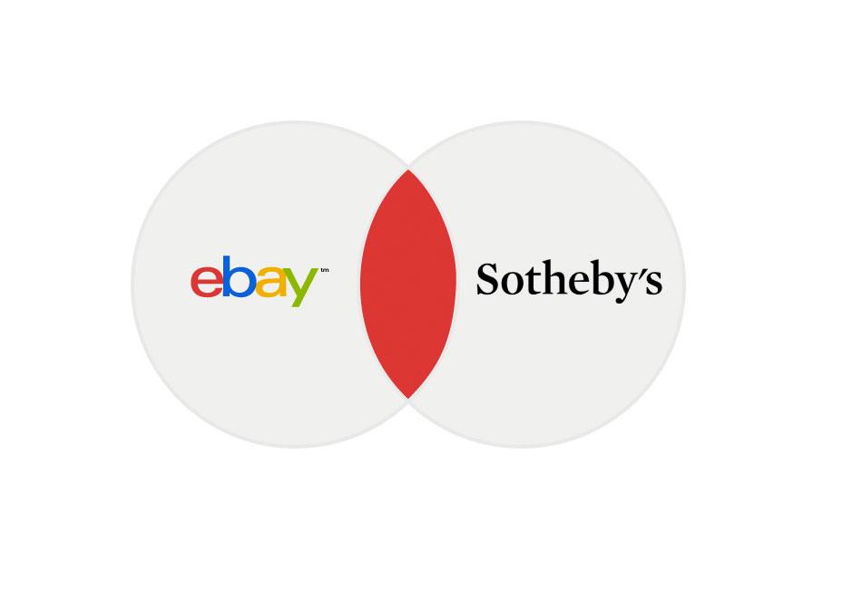 Τη συνεργασία τους ανακοίνωσαν δύο από τις μεγαλύτερες εταιρείες δημοπρασιών, ο οίκος Sotheby's και το eBay.