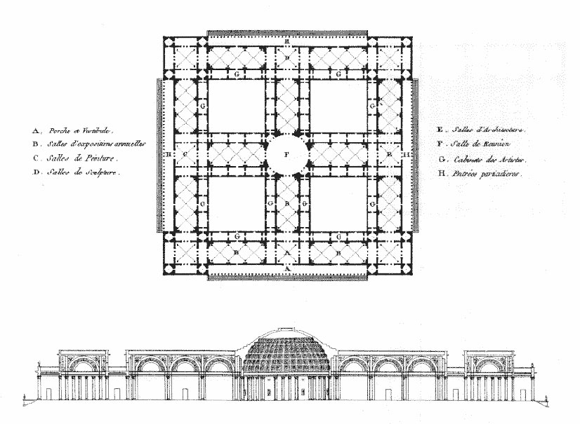 Εικ. 2. Κάτοψη του ιδανικού μουσείου από τον J.N.L. Durand.
