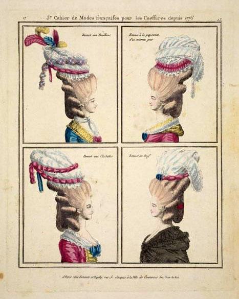 Τα καπρίτσια της μόδας στη Γαλλία του 18ου αιώνα