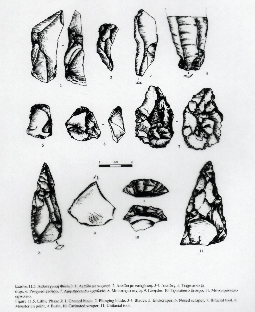 Εικ. 11. Σχέδια λίθινων εργαλείων της Μέσης Παλαιολιθικής (Παναγοπούλου 2000, εικ. 11.5, σχέδιο Δ. Μπακογιαννάκη).