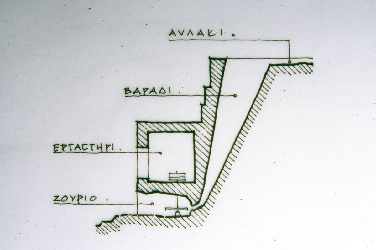 Εικ. 13. Βασικοί χώροι νερόμυλου.