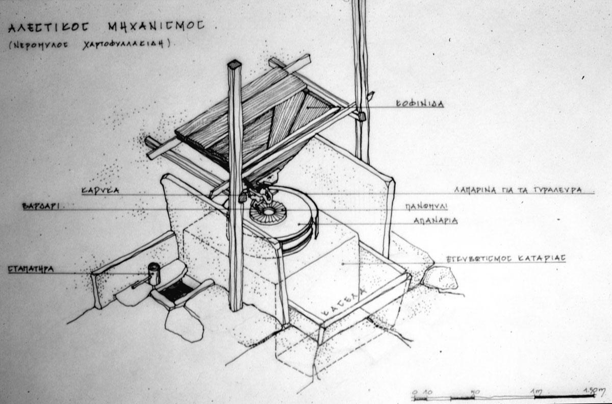 Εικ. 8. Το αλεστικό σύστημα των νερόμυλων.