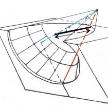 Το κωνικό ηλιακό ρολόι του Αρχαιολογικού Μουσείου Πειραιά