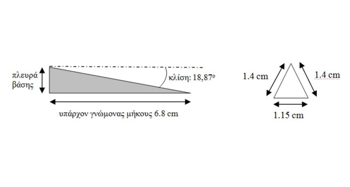 Σχ. 1. Σχηματική αναπαράσταση του υπάρχοντος γνώμονα του κωνικού ηλιακού ωρολογίου του Αρχαιολογικού Μουσείου Πειραιά (αριθμός ευρετηρίου ΜΠ 1131) (αριστερά) και της βάσης του (δεξιά). (Πηγή: Πάνου 2016: 247)