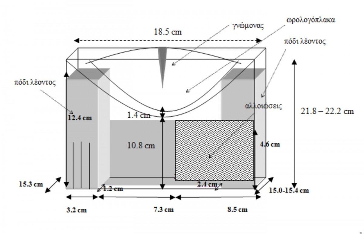 Σχ. 2. Απεικόνιση των διαστάσεων του κωνικού ηλιακού ωρολογίου του Αρχαιολογικού Μουσείου Πειραιά με αριθμό ευρετηρίου ΜΠ 1131. (Πηγή: Πάνου 2016: 252)