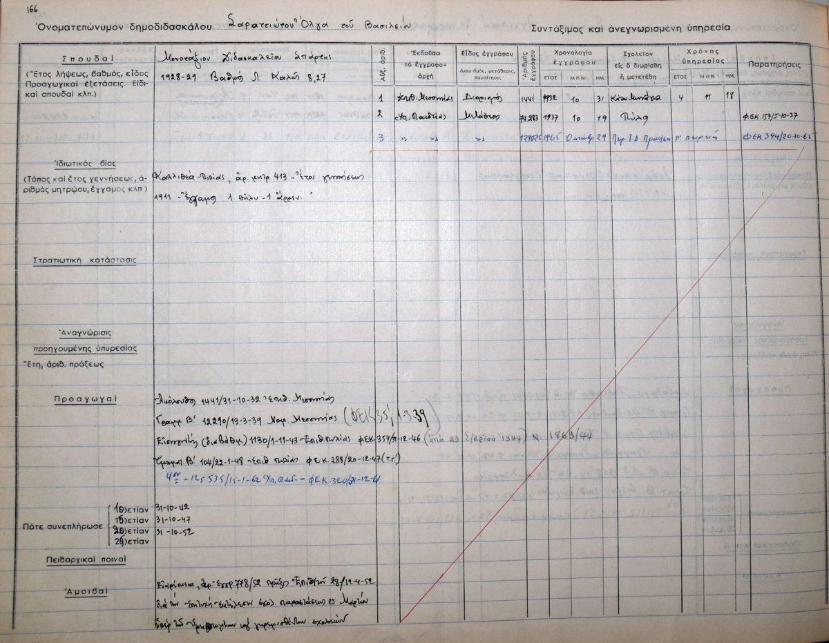 Εικ. 10. Η πρώτη δασκάλα του σχολείου, 1935. Φωτ.: Γενικά Αρχεία του Κράτους.