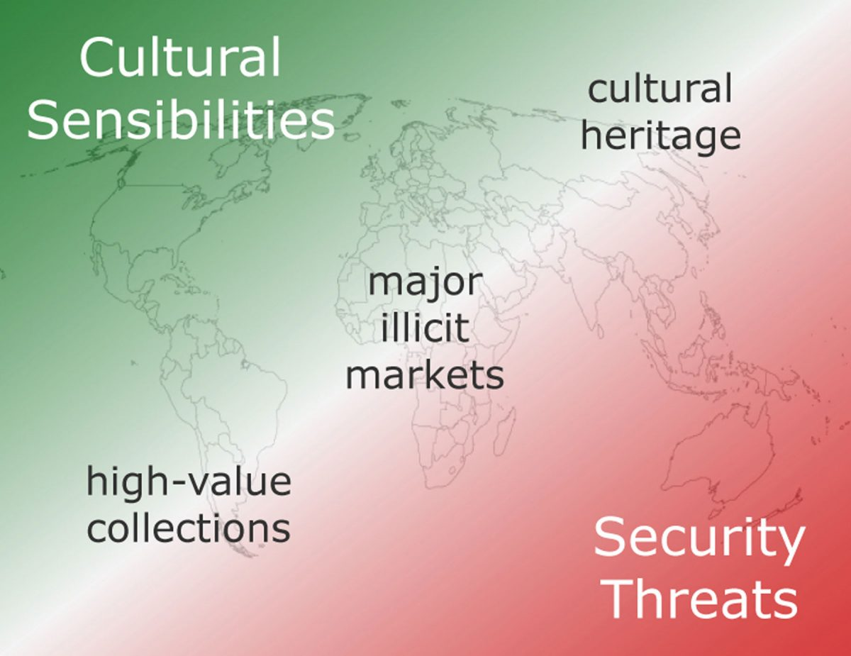 Εικ. 6. Ευαισθητοποίηση για την προστασία των πολιτιστικών αγαθών και τις απειλές της ασφάλειας (Πηγή: Eric Nemeth, «Cultural Security – Research». Ημερομηνία πρόσβασης 25.2.2016,. http://culturalsecurity.net/cs/research.htm).