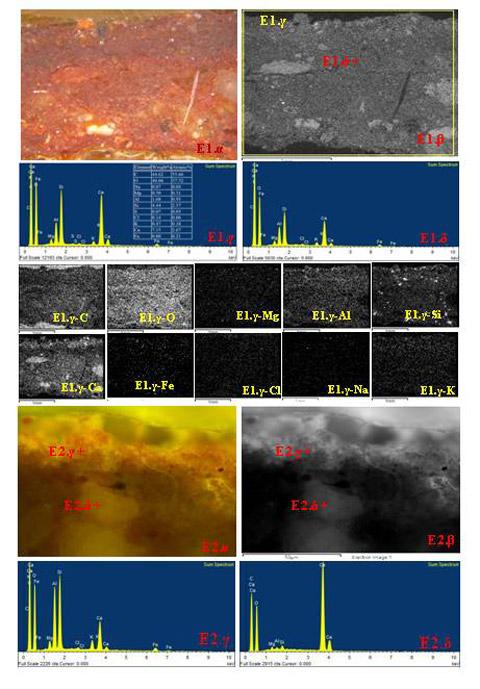 Εικ. 7. Μικροδείγμα ΑΓ05. Ε1.α: Φωτογραφία μικροσκοπίου (DF, x50), Ε1.β: αντίστοιχη ηλεκτρονική εικόνα. Ε1.γ: Συνολικό φάσμα, Φωτογραφίες Ε1.γ: Κατανομές των στοιχείων (mapping), Ε1.δ: φάσμα κονίας, Ε2.α: Εικόνα μικροσκοπίου φθορισμού (Ι3, x200), Γ2.β: αντίστοιχη ηλεκτρονική εικόνα, Ε2.γ-δ: φάσματα κόκκων, Γ2.ε-ζ:φάσματα κόκκων (φωτ.: Εργαστήριο ARTICON).