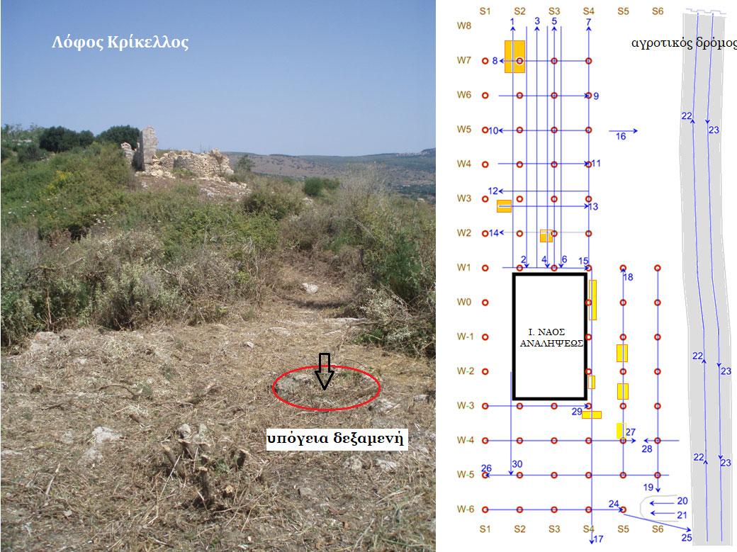 Εικ. 3. Γεωφυσική διερεύνηση στον λόφο Κρίκελο.