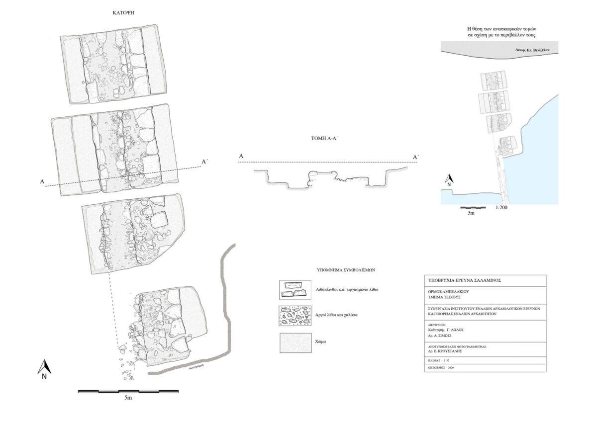 Κάτοψη και τομή του αποκαλυφθέντος τμήματος του τείχους (αποτύπωση Ε. Κρουστάλης) (φωτ.: ΥΠΠΟΑ).